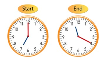 Telling Time  Elapsed Time in Hours ~ End of Year Test Pre