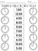 Telling Time Printables Packet