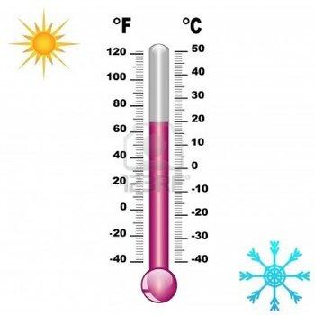 Temperature Mimio Lesson