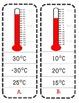 Temperature in Celsius