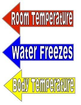 Temperature/Thermometer Right Facing Arrows