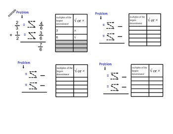 Template for Adding and Subtracting fractions