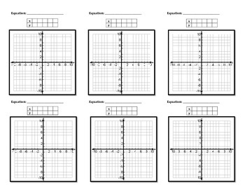 Template for Graphing Equations