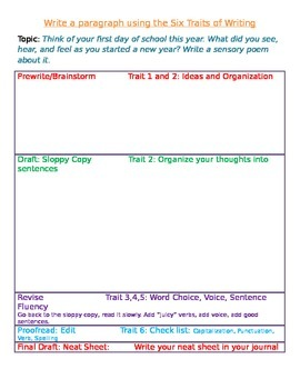 Template for Six Traits Writing