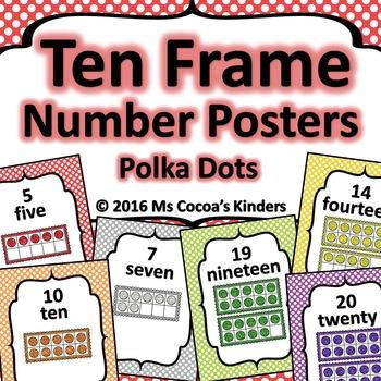 Ten Frame Number Posters - Polka Dot