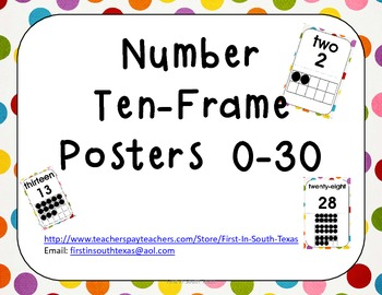Ten Frame Poster - Dots