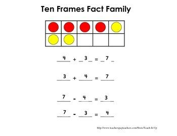 Ten Frames Fact Family