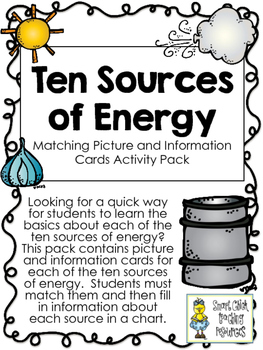 Ten Sources of Energy - Picture and Information Cards ~ In