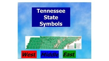 Tennessee State Symbols Visual Presentation