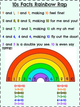 Tens Facts Rainbow Rap