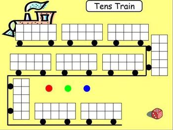 Tens Train