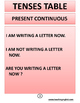 English Grade 3 Tense Grammar