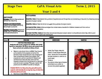 Term 2 Stage 2 Artist Study Program Vincent Van Gogh 2015