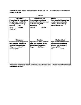 Test Analysis for Statistics Unit