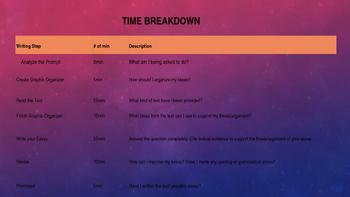 Testing Breakdown