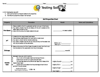 Testing Soil Properties Lab