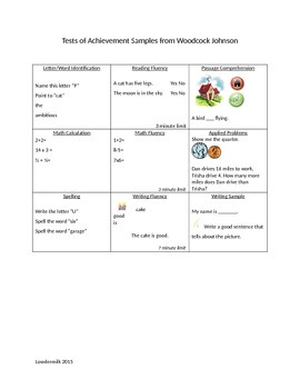 Tests of Achievement Samples for IEP Meetings