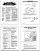 Revolution and Republic Era~7th Grade Texas History