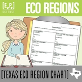 Texas Ecoregion Chart