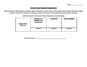 Texas History Project Rubric