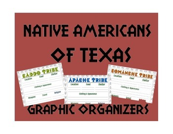 Texas Native American Research Graphic Organizers (Tribe S