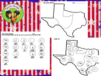 Texas Natural Resources