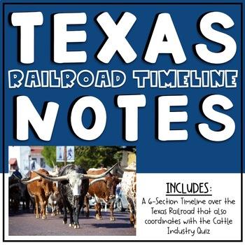 Texas Railroad Timeline
