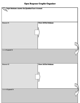 Text Dependent - Open Response Graphic Organizer *Editable*