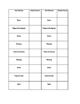 Text Features Rubric