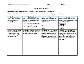 Text Says, I Say, and So - graphic organizer - Inference,