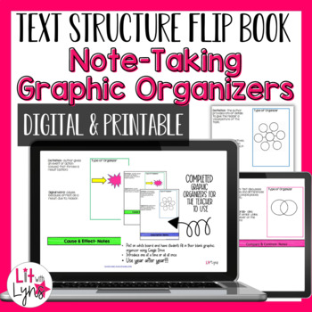 Text Structure Flip Book:  Interactive Notebook Note-Takin