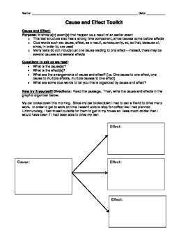 Text Structure Toolkit Freebie-Common Core Aligned