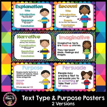 Text Type Purpose Posters