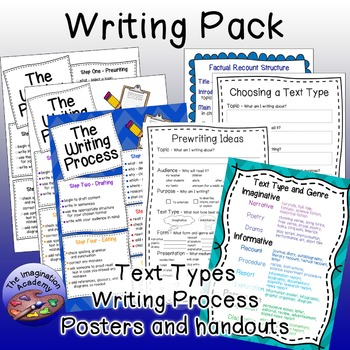 Text Types and Writing Process Pack
