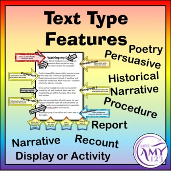 Text Type Writing Features - Display or Activity- Persuasi