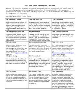 Textbook or Nonfiction Reading Response Menu