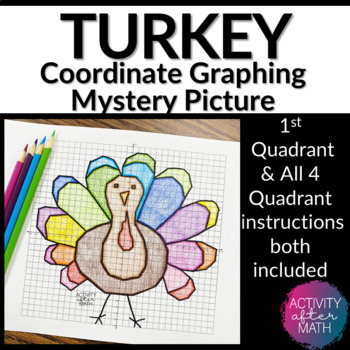 Thanksgiving Turkey Coordinate Graphing Mystery Picture
