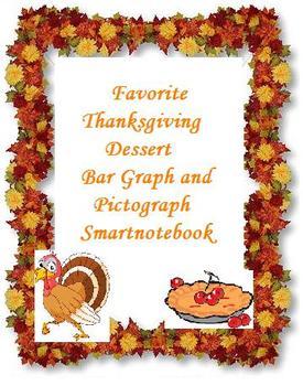 Thanksgiving Dessert Graphs Smartnotebook