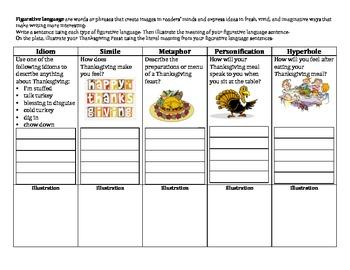 Thanksgiving Activity: Figurative Language Feast