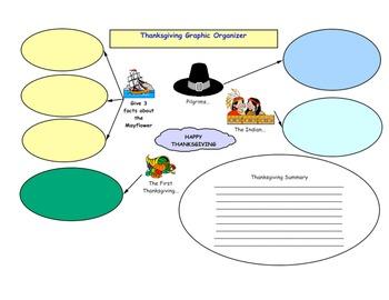 Thanksgiving Graphic Organizer