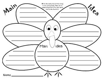 Thanksgiving Main Idea