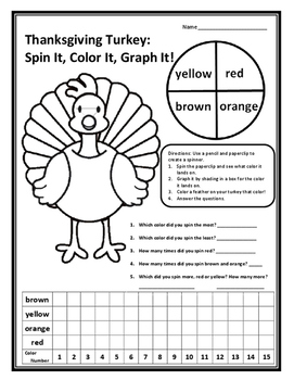 Thanksgiving Math Activities Graphing Spinner Activity Tha