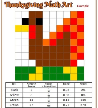 Thanksgiving Math Art