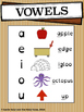Thanksgiving Syllables: Differentiated Phonological Awaren