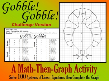 Gobble! Gobble! - 100 Systems/Coordinate Graphing Activity