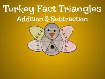 Thanksgiving Turkey Fact Triangles