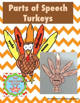 Thanksgiving Turkey Parts of Speech
