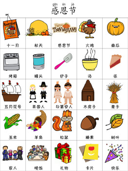 Thanksgiving in Chinese 感恩节词汇及活动