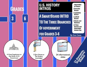 The 3 Branches of Government: Interactive SmartBoard Intro
