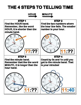 The 4 Steps to Telling Time Poster